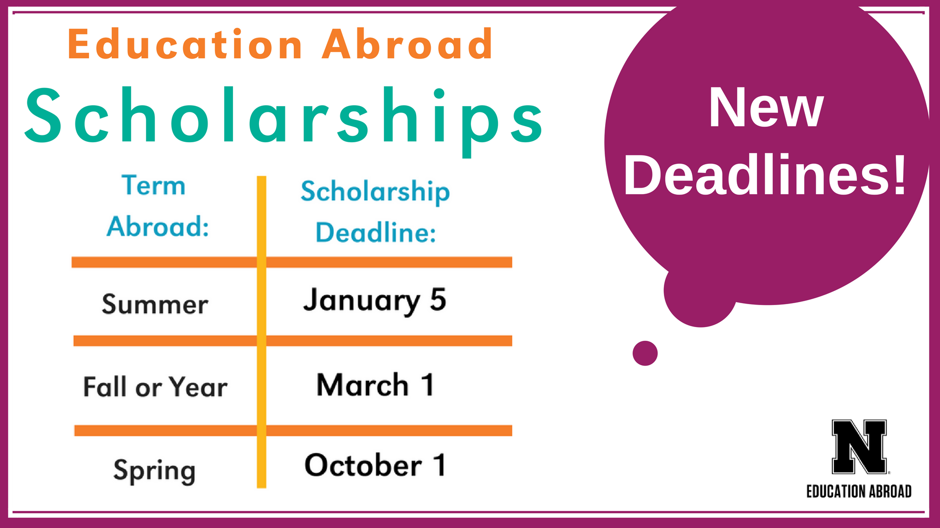 Top 10 Scholarships for Study in Any Country or Anywhere ...